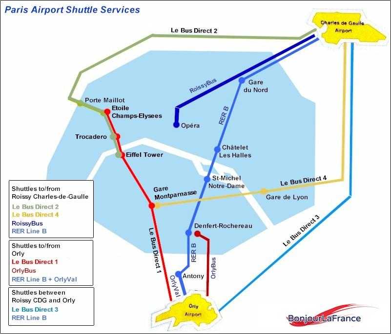 paris-airport-shuttles-bonjourlafrance